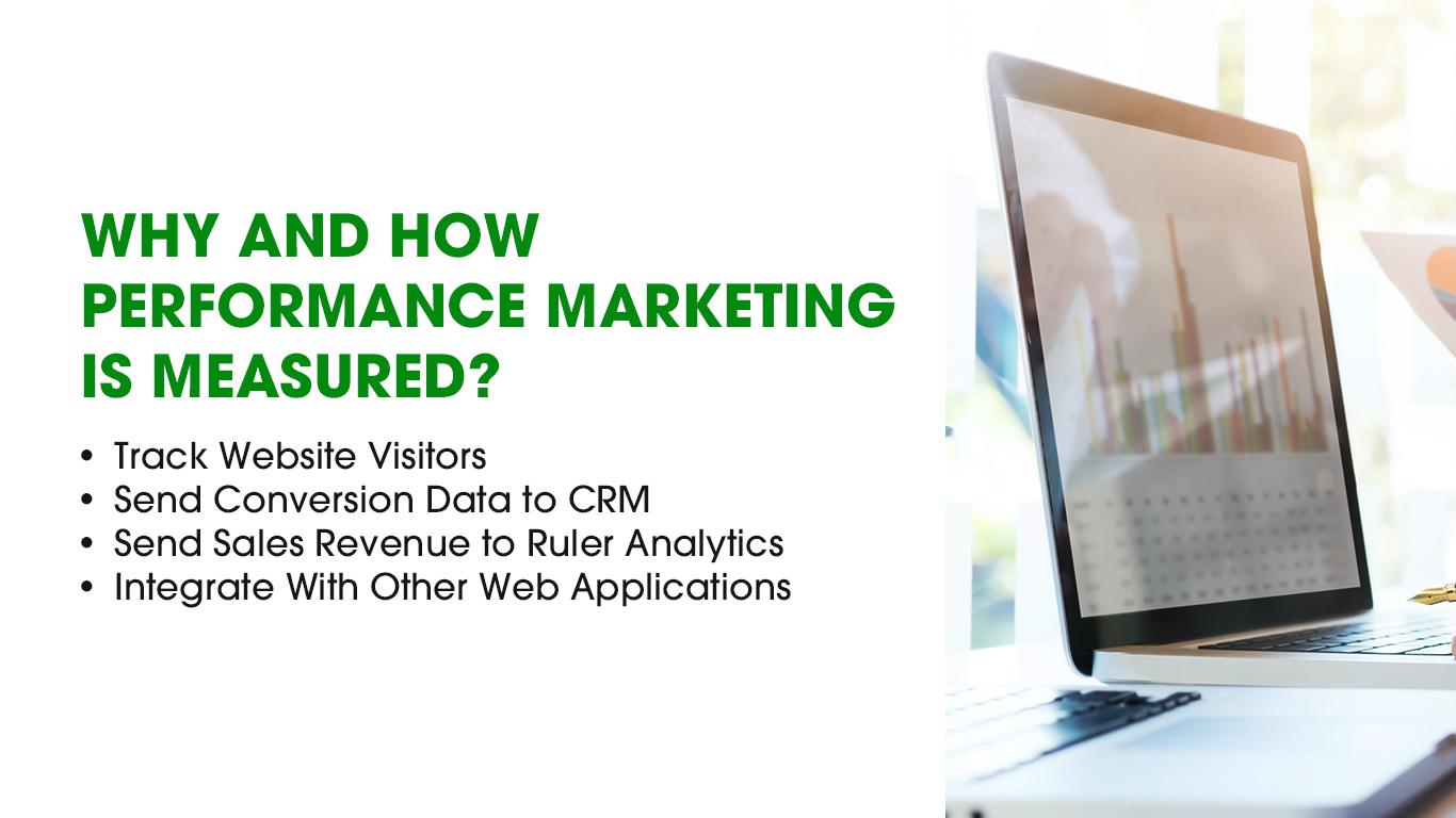 Performance Marketing Is Measured