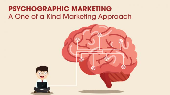 Psychographic Marketing