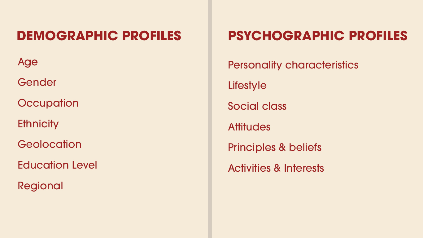 Psychographic VS Demographic Profiling