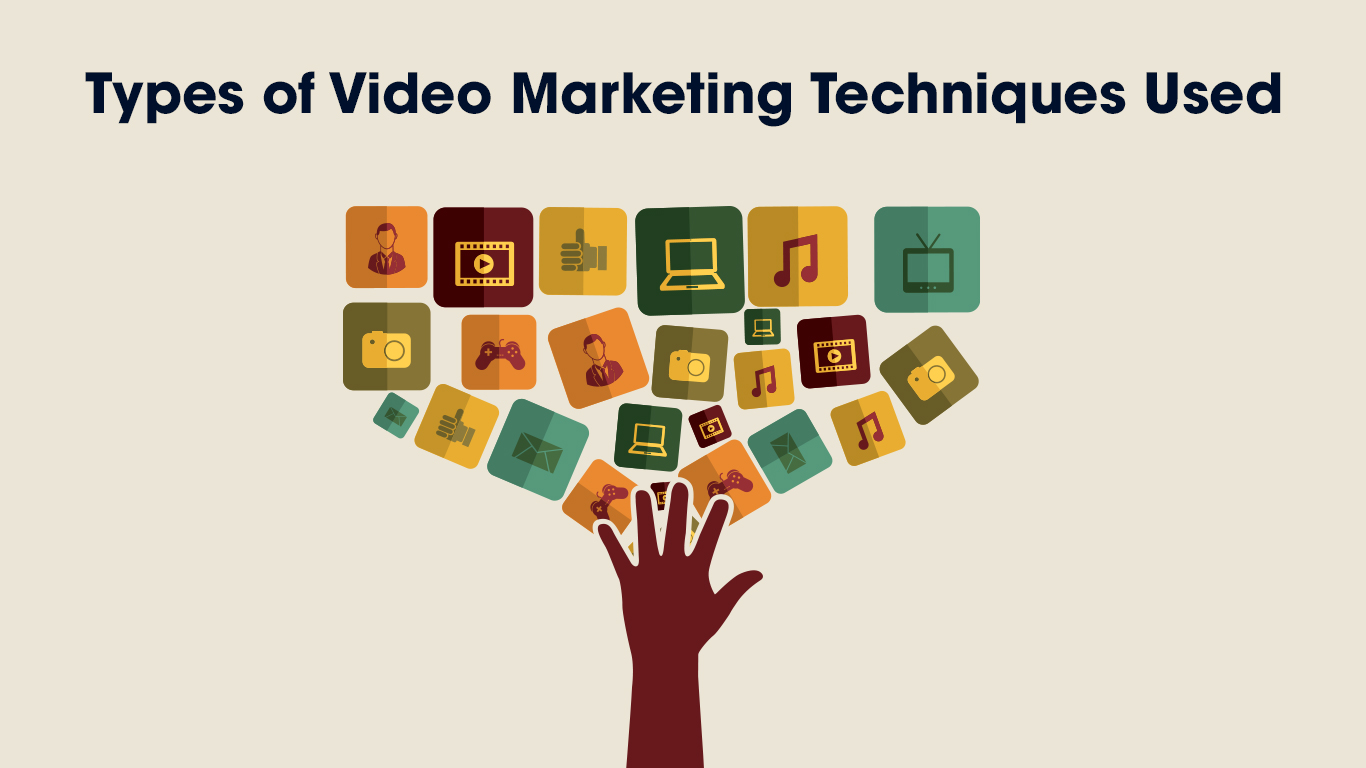 Types of Video Marketing techniques Used