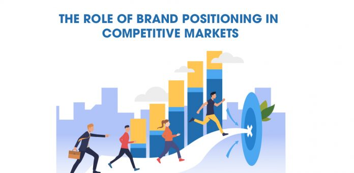 The Role of Brand Positioning in Competitive Markets