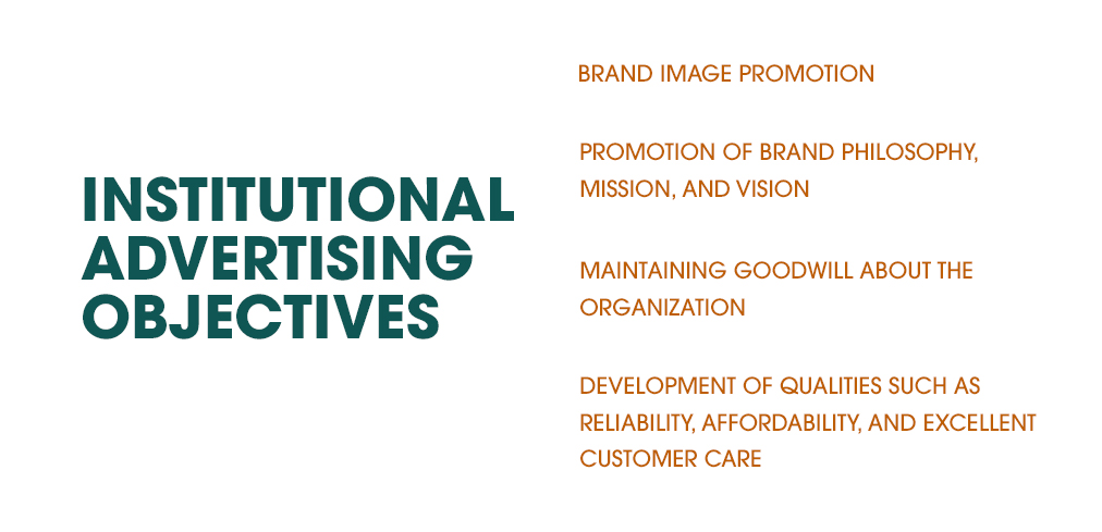 Institutional Advertising Objectives