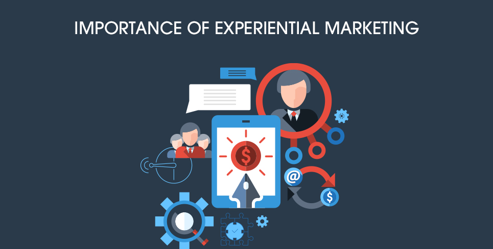 Experiential marketing helps brands create meaningful connections with their audiences and does more than directly promoting a product to passive audiences.