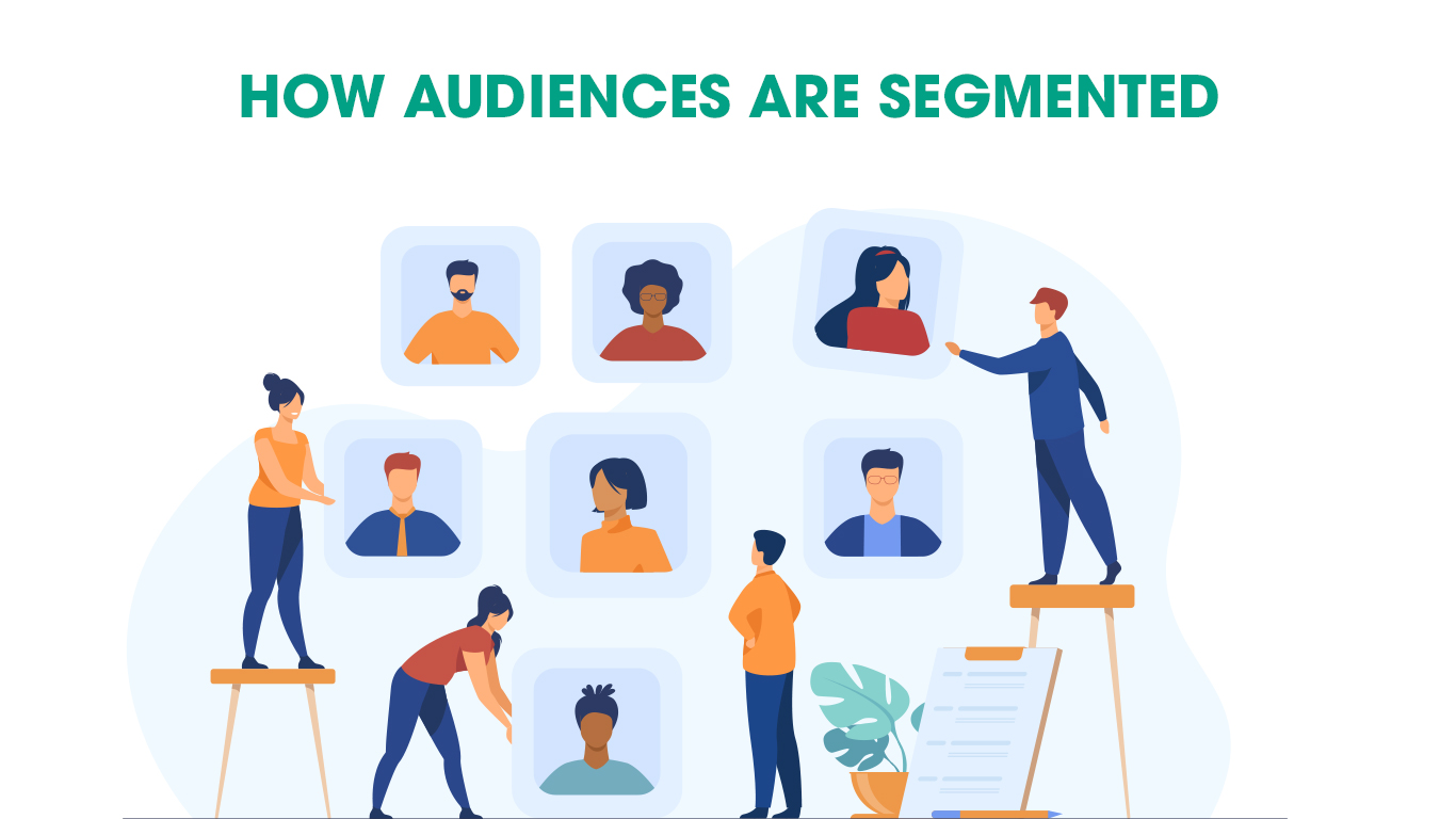 How Audiences are segmented in STP Marketing
