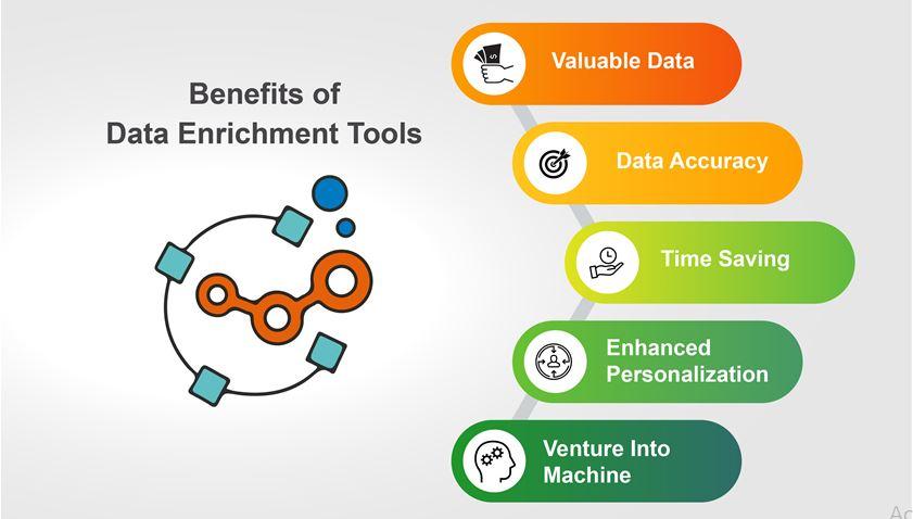 Top 10 Benefits of Enrichments Tools